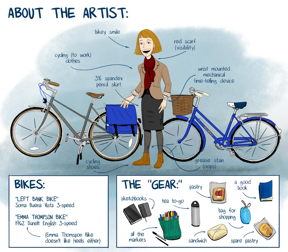 cartoon of bikeyface and her two bikes and gear