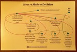 How to Make a Decision (horizontal)